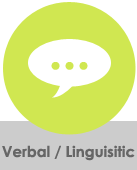 warriewood childcare verbal linguistic